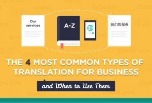4 types of translation featured image