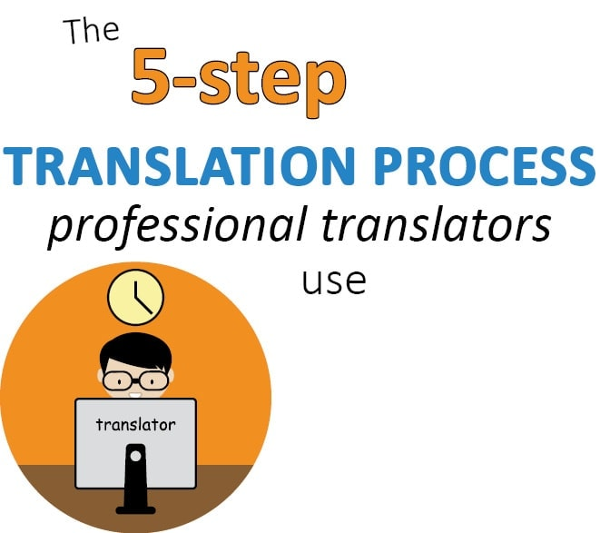 The 5 step Language Translation Process the professionals use