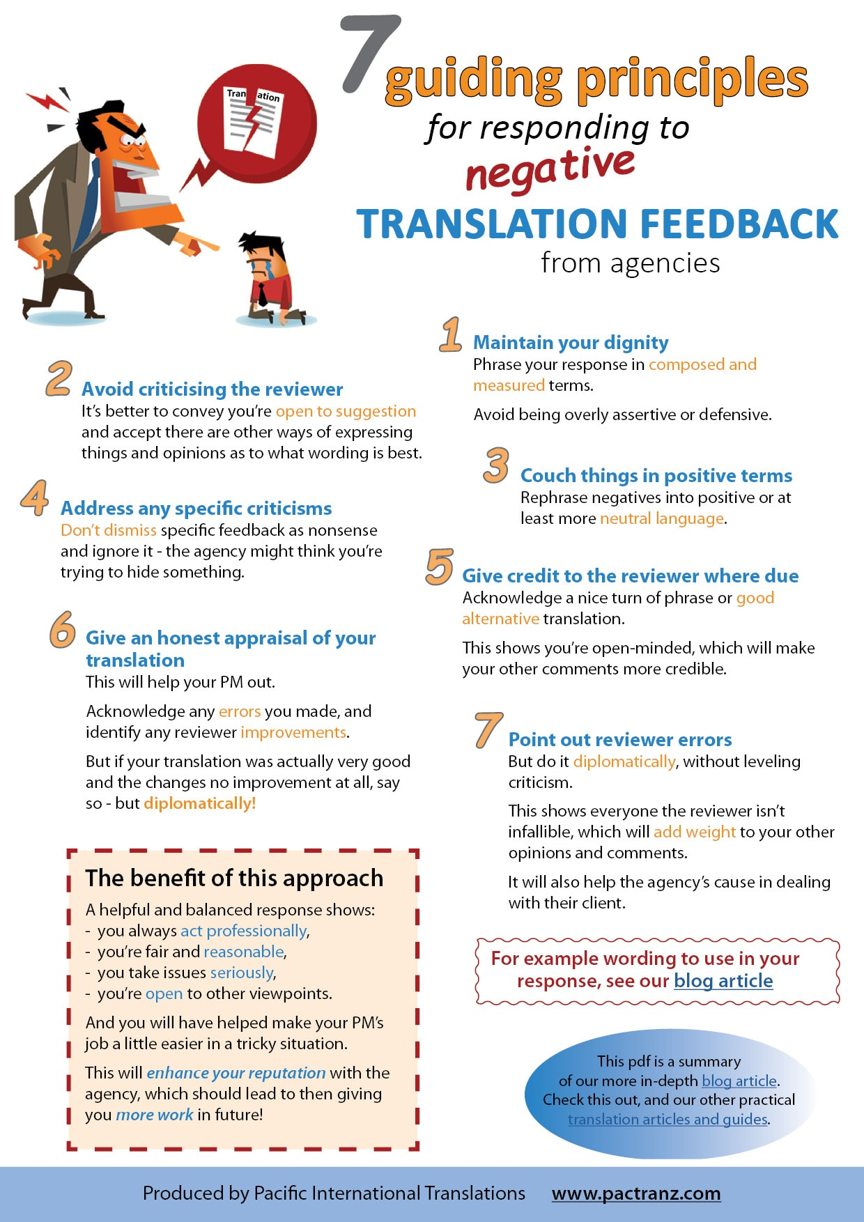 Translation feedback response guidelines