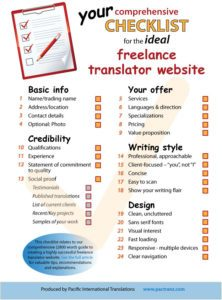 freelance translator website checklist