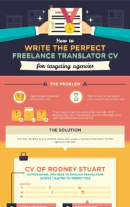 Freelance translator cv infographic