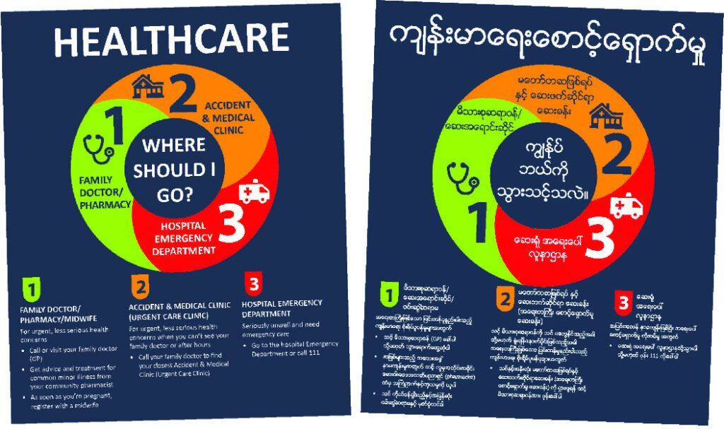 Multilingual dtp example with Burmese and English side by side