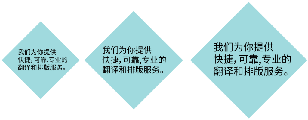 Chinese typesetting example showing text in 3 different point sizes