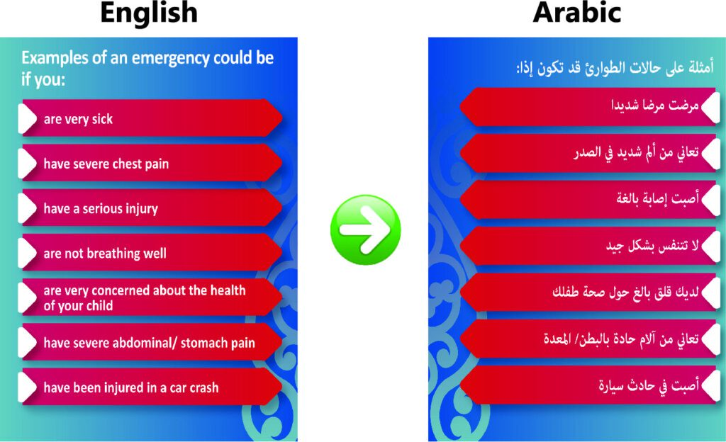 Multilingual dtp example showing Arabic and English side by side text