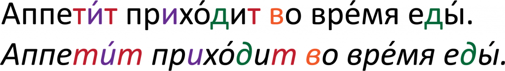 Russian text comparison showing standard and italicised text