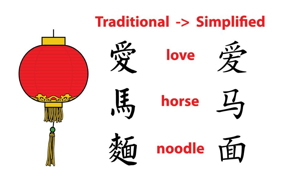 Chinese Translation - English to Chinese Translator