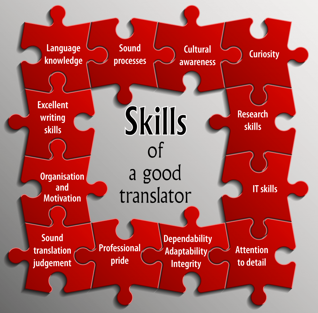 15 translator skills & qualities: what it takes to be a good
